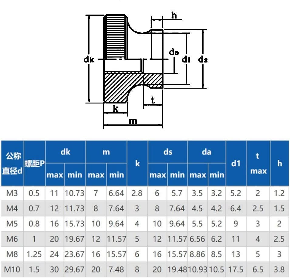 Size : M6 Bin Zhang 5Pcs Carbon Steel Knurled Thumb Nut Thread M3 M4 M5 M6 M8 M10