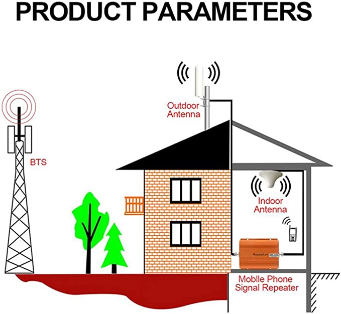 SicoVision High Gain 10-12 dBi - Antena Universal de Banda Ancha 4G/3G/2G/LTE Omnidireccional para Exteriores, Compatible con Router/módem/Radio