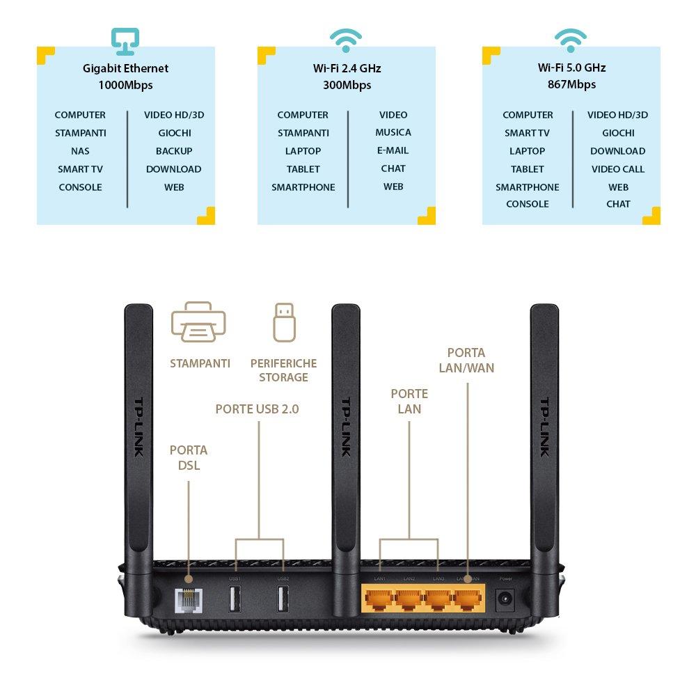 TP-Link Archer VR600 AC1600-Dualband-Gigabit-WLAN-VDSL2-Modemrouter geeignet f/ür /Österreich//Schweiz, nicht in Deutschland einsetzbar