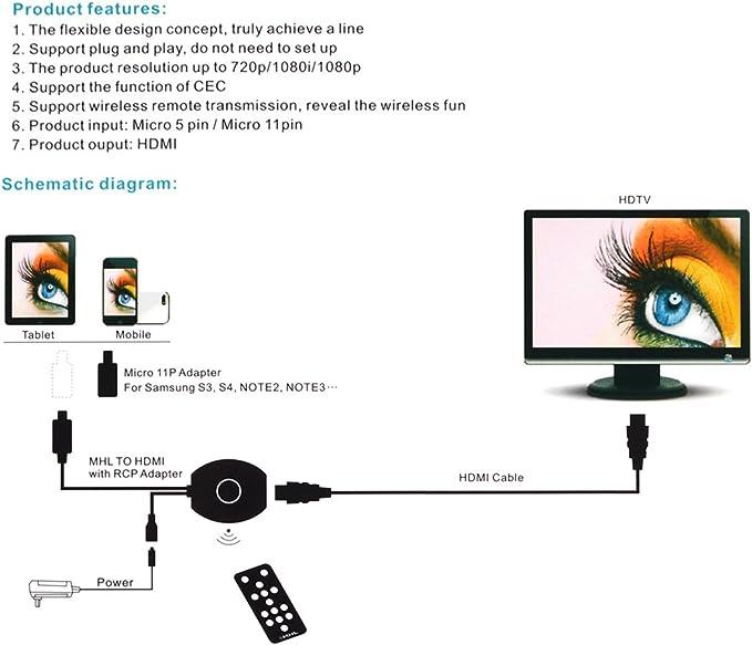 Aobi MHL Micro USB a HDMI Cable adaptador de televisión de alta ...