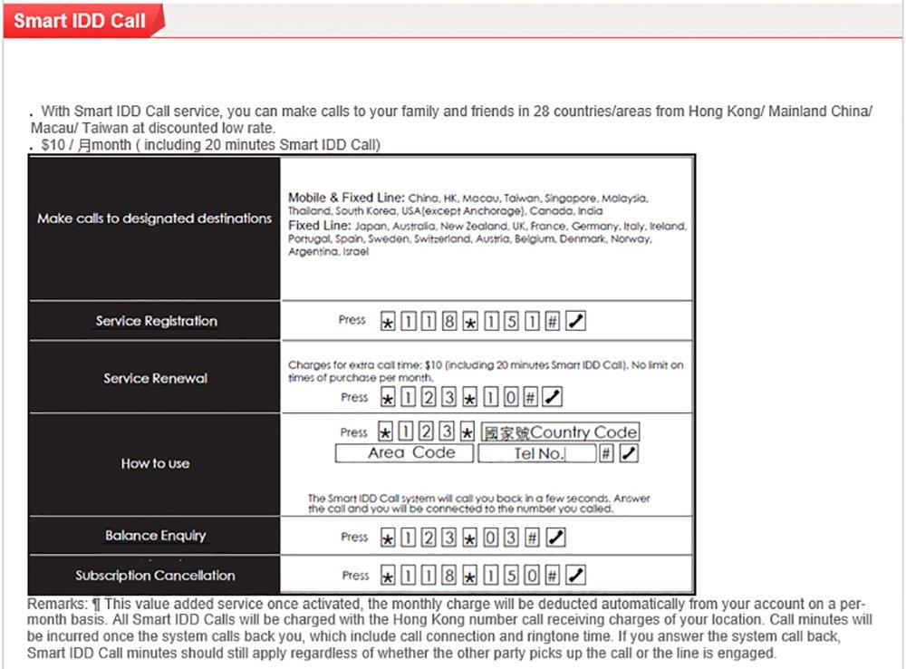 China Unicom China & Hong Kong Dual-number Prepaid SIM