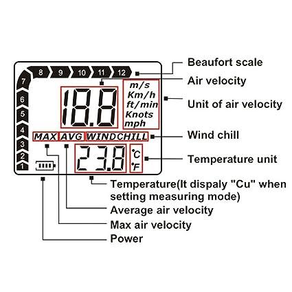 KY Digital Anemometer AnemometerWeather Monitors Meters AirflowAir QualityHandheld Wind Speed Meter Temperature Test Instrument Weather