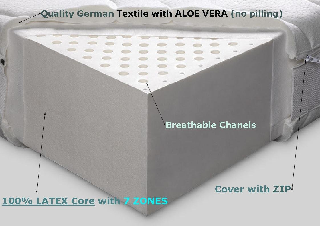 Colchón Latex LUX H-20 cm 100% Latex macizo Latex Core Calidad no tóxico 100% látex Core, tela, Blanco, Doble (135 x 190 cm): Amazon.es: Hogar