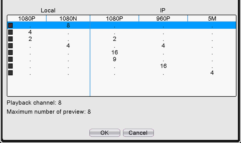 Westshine 16CH 5MP PoE NVR H.265 Grabador de Video en Red 16 Canales NVR Onvif P2P Escaneo r/ápido de c/ódigos QR F/ácil Vista remota Salida HDMI//VGA soporta hasta 8 TB de Disco Duro no Incluido