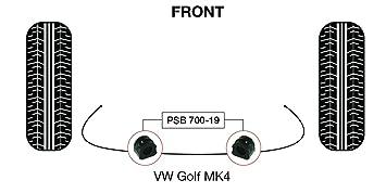 PSB PSB700-19 Barra de poliuretano para palos de golf MK4 ...