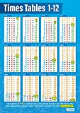 "Times Tables | Classroom Posters for Mathematics | Laminated Gloss Paper measuring 33"" x 23.5"" 