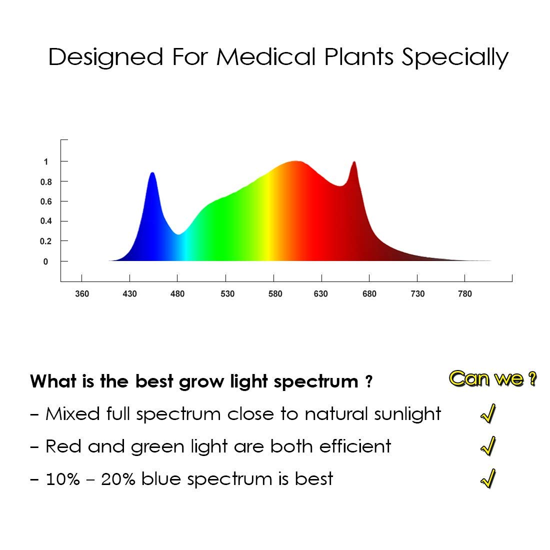 ONEO Led Grow Light 1000W Full Spectrum Sunlight 3500K White and 660nm Red Added Grow Lights for Indoor Plants, Better for Full Growth Flowering Fruiting Veg Seedling with Thermometer Hygrometer by ONEO (Image #4)