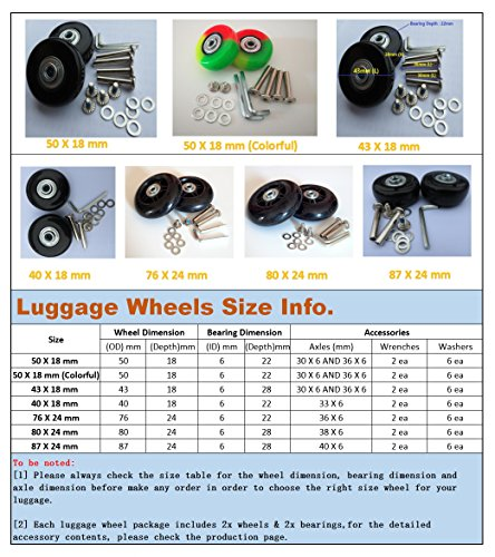 2 Set of Luggage Suitcase Replacement Wheels with ABEC 608zz Bearings, Packaged with our own designed bag @ Eric & Leon Logo (50 X 18 (mm) (Clear))