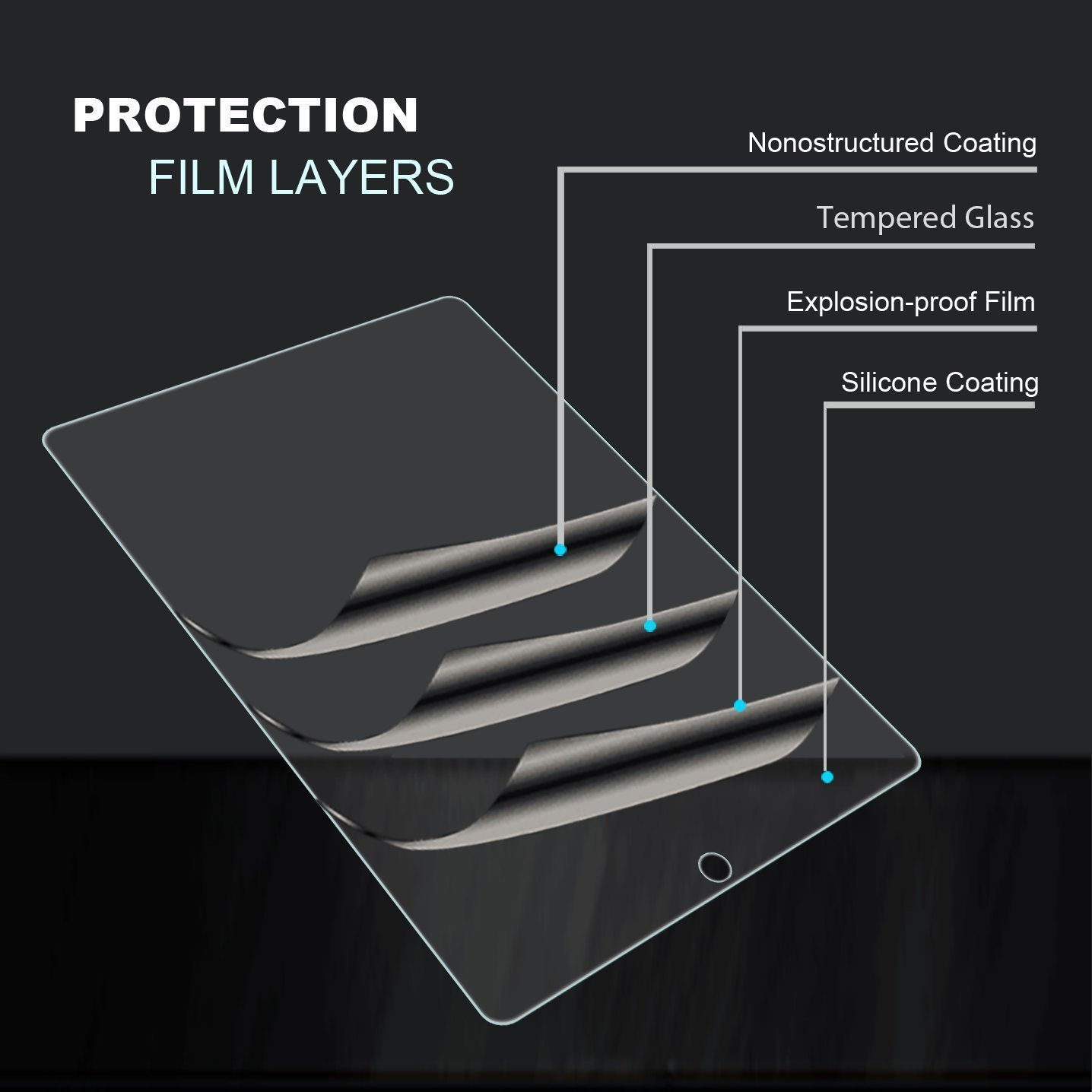 [2 PACK] iPad Pro 12.9 Screen Protector, SPARIN Multi-Touch Compatible / Bubble-Free / Anti-Scratch Tempered Glass Screen Protector For 12.9-Inch iPad Pro (2015, 2017 Release) by SPARIN (Image #7)