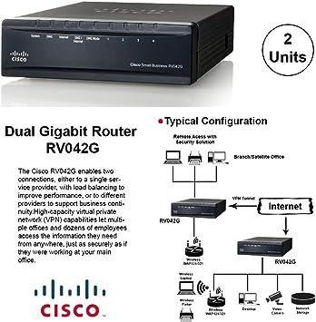 61kNKQmHWoL. AC SY355  - Cisco Rv042g Dual Gigabit Wan Vpn Router Price