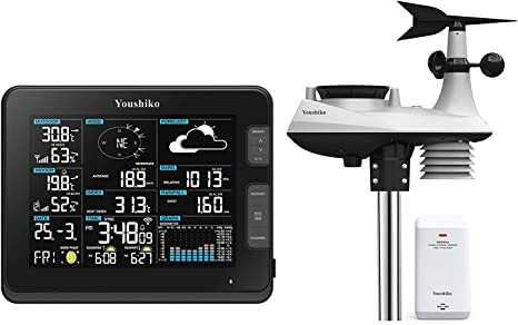 Wind speed /& direction, Rainfall, Temperature , Humidity /& UV Premium Quality // Large HD Display // Official UK Version Professional 6-in-1 Wireless Sensor with WiFi Internet Wunderground Youshiko Weather Station
