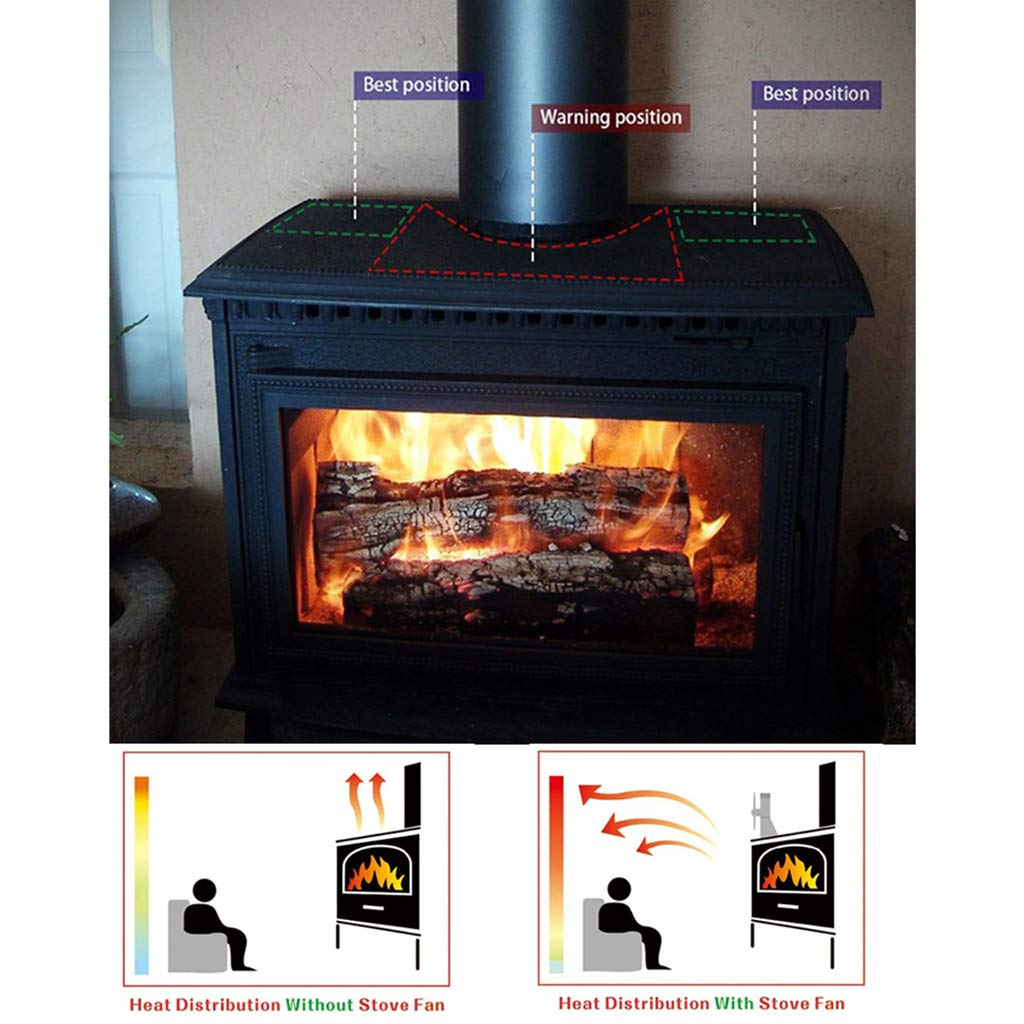 Sm Sunnimix 4 Blade 17 Fuel Save Heat Powered Wood Stove Fan For