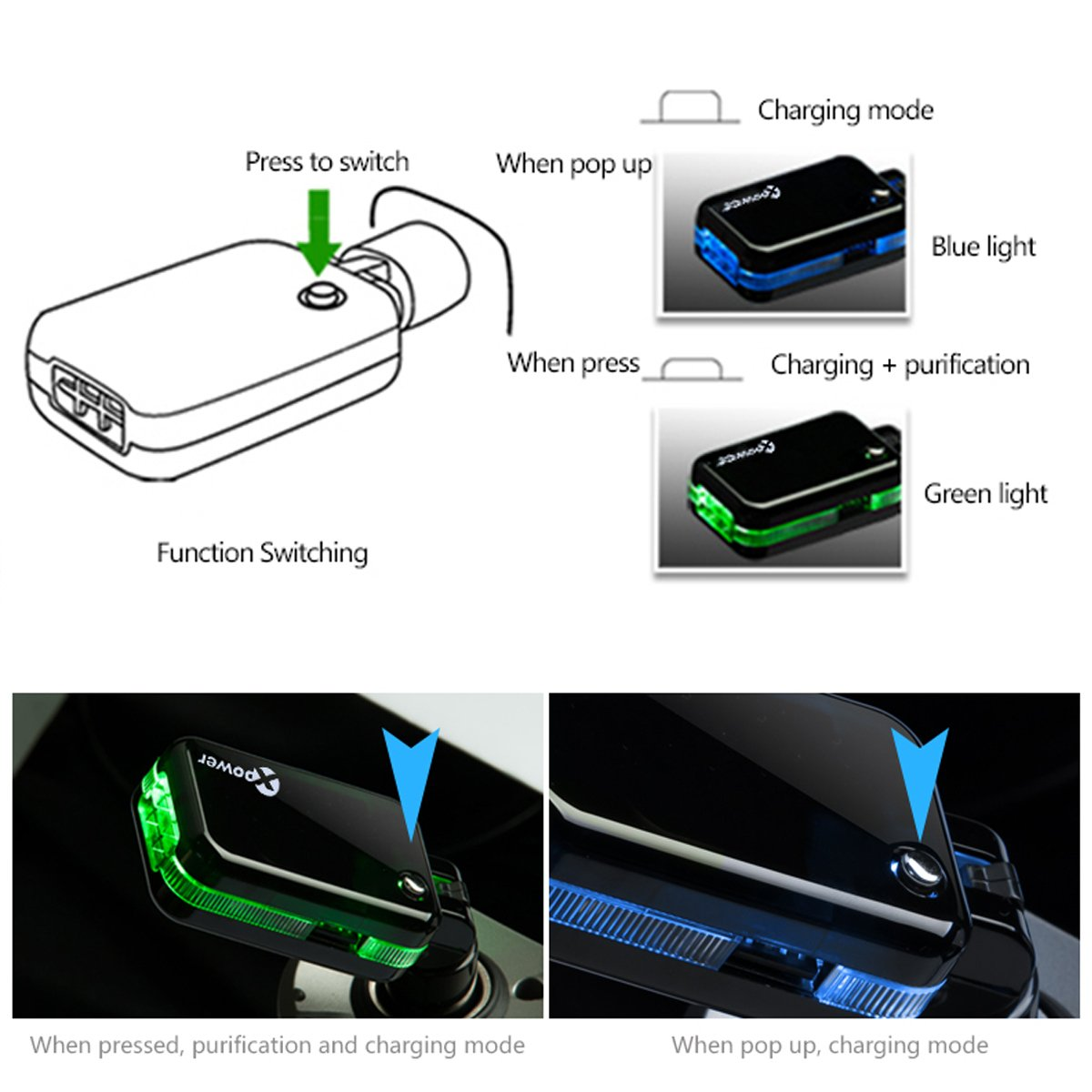 Shackcom Anion Air Purifier for Car with USB Chargers- Air Freshener Eliminate Bacteria, Virus, Smoke and Bad Odors Remover, Car gift, Air Cleaner for Auto and RV