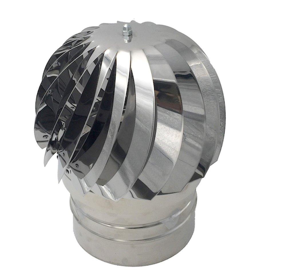Salle De Bain Mur Noir ~ extracteur de fum es rotatif olien en inox aisi304 base ronde