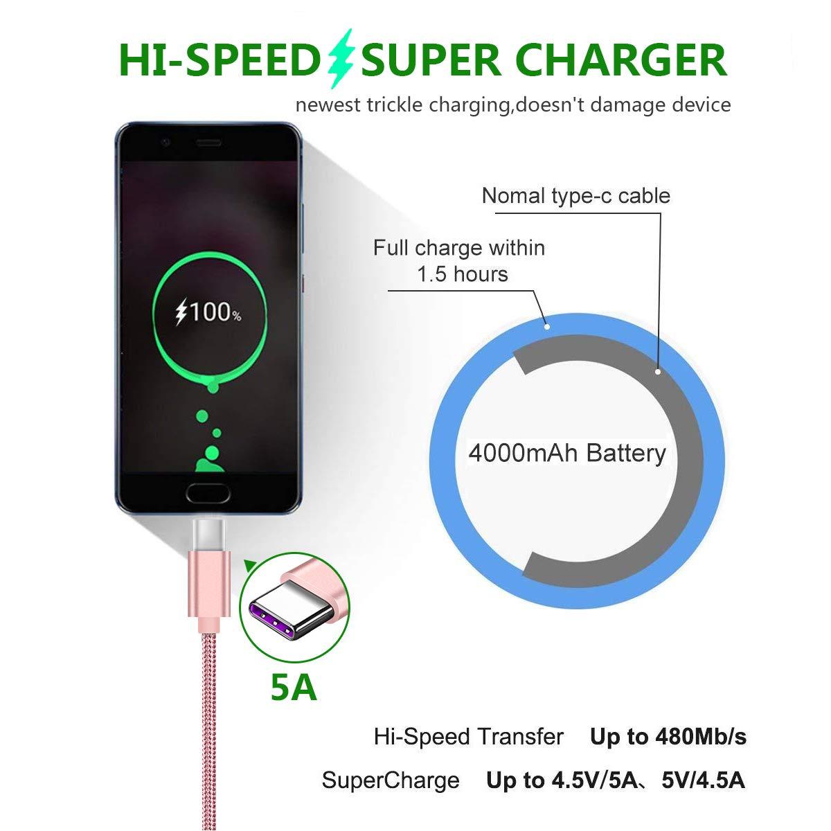 Caricabatterie Auto USB per Samsung S9 S10 S8 Plus S10E S9 A5 A3 2017 Galaxy A8 A9 2018,LG G6 G5 V30 G7 G8,Oneplus 6t 6 5T 7 Pro 7T,30W Caricatore veloce//Carica Batteria 2 Port:QC3.0+2.4A con 2MCavo