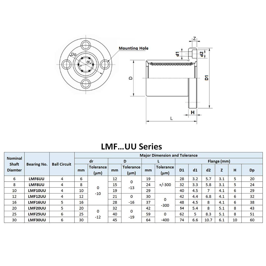 sourcing map LM6UU Flangia rotonda cuscinetti lineari sfera 6mm alesaggio Dia 12mm 19mm lunghezza LMF6UU 1Qty