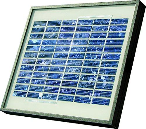 Gto Fm121 Solar Panel Kit