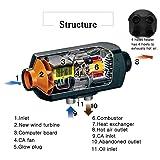 YUEWO 5000W 12V Air Diesel Heater Planar 4 Holes