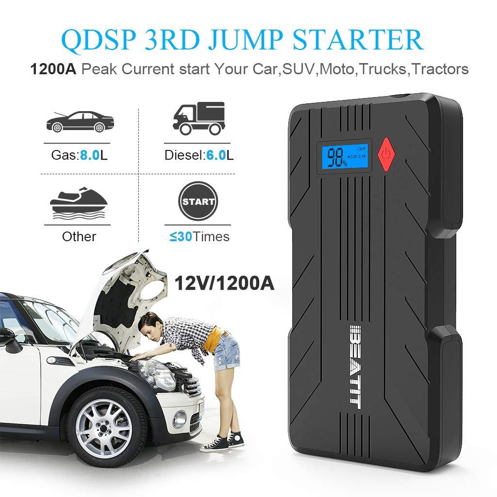 Beatit Arrancador 16500mAh, 12V Jump Starter para Coches, Motos y Barcos (Motor de 8.0L Gas o 6.0L Diesel), Pantalla LCD, Dual USB Salidas, Pinzas ...