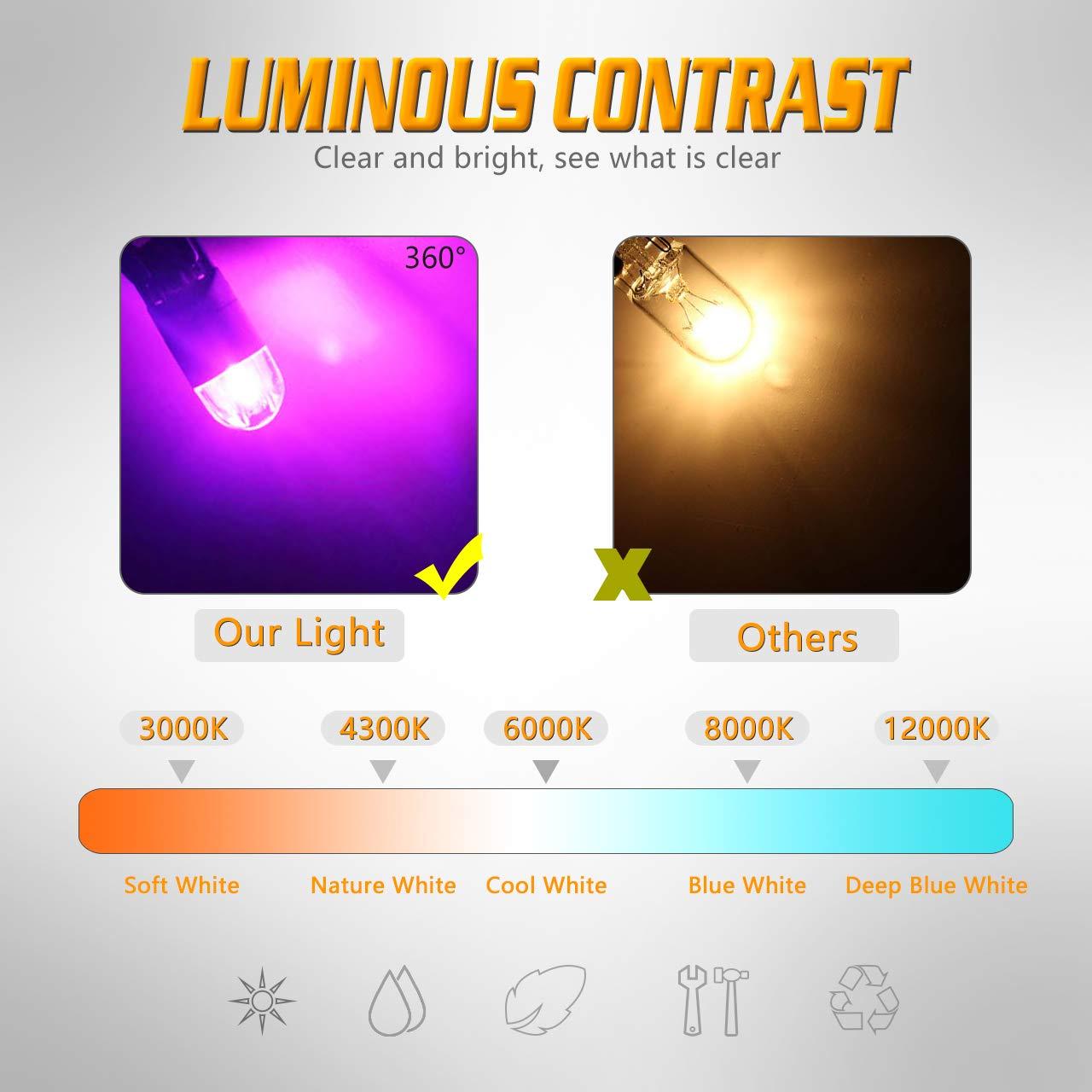 blanc Lot de 2 ampoules LED T10/W5/W 3030/2SMD 360 lumens Tuincyn