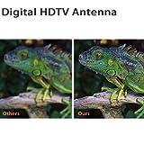 2020 Newest Outdoor/Indoor TV Antenna 150 Miles