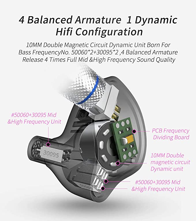 CCA C10 4ba+1dd Hybrid in Ear Earphone HiFi Dj Monito: Amazon.in:  Electronics
