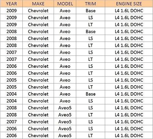 2004 2005 2006 2007 2008 2009 Chevrolet Aveo Nueva AC Compresor con embrague para Venezuela País solo: Amazon.es: Coche y moto