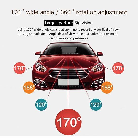 ... 170° Gran Angular cámara de salpicadero con visión Nocturna/Modo de estacionamiento/detección de Movimiento/grabación de Bucle: Amazon.es: Electrónica