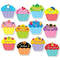 Creative Teaching Press 10-Inch Jumbo Designer Cut-Outs, Cupcakes (5938)
