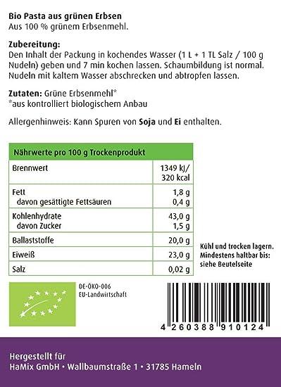 grüne erbsen nährwerte