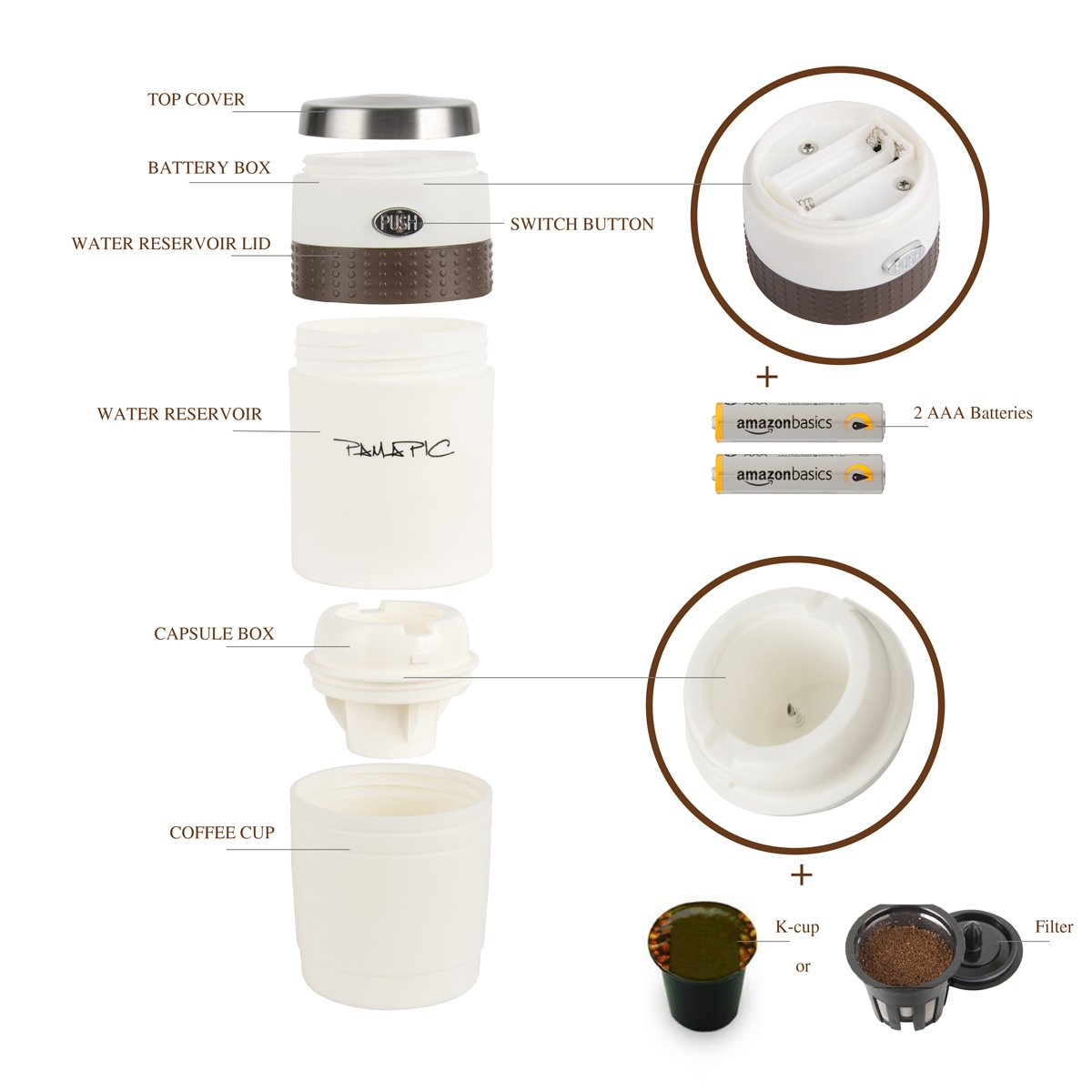 Pamapic Portable Coffee Maker, Mini Electric Espresso Machine with Reusable K-cup Coffee Filter (Ground Coffee & Capsule Compatible), Quick Coffee Machine for Travel, Home, Office 【150ML, Ivory White】 by Pamapic (Image #2)