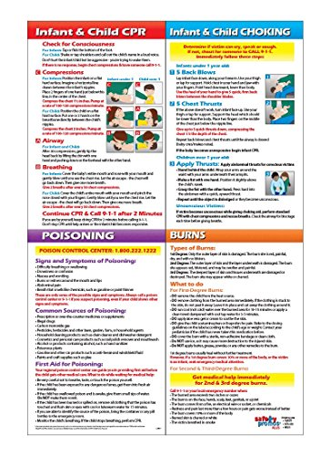 Infant / Child Cpr, Choking, Poisoning & Burns First Aid Poster, Non-Laminated
