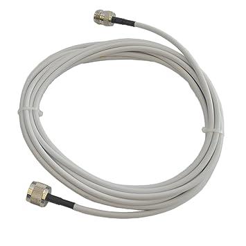 hjcintl 10 m Ultra baja pérdida Cable Coaxial RG58 50 – 3 Funda para cable de