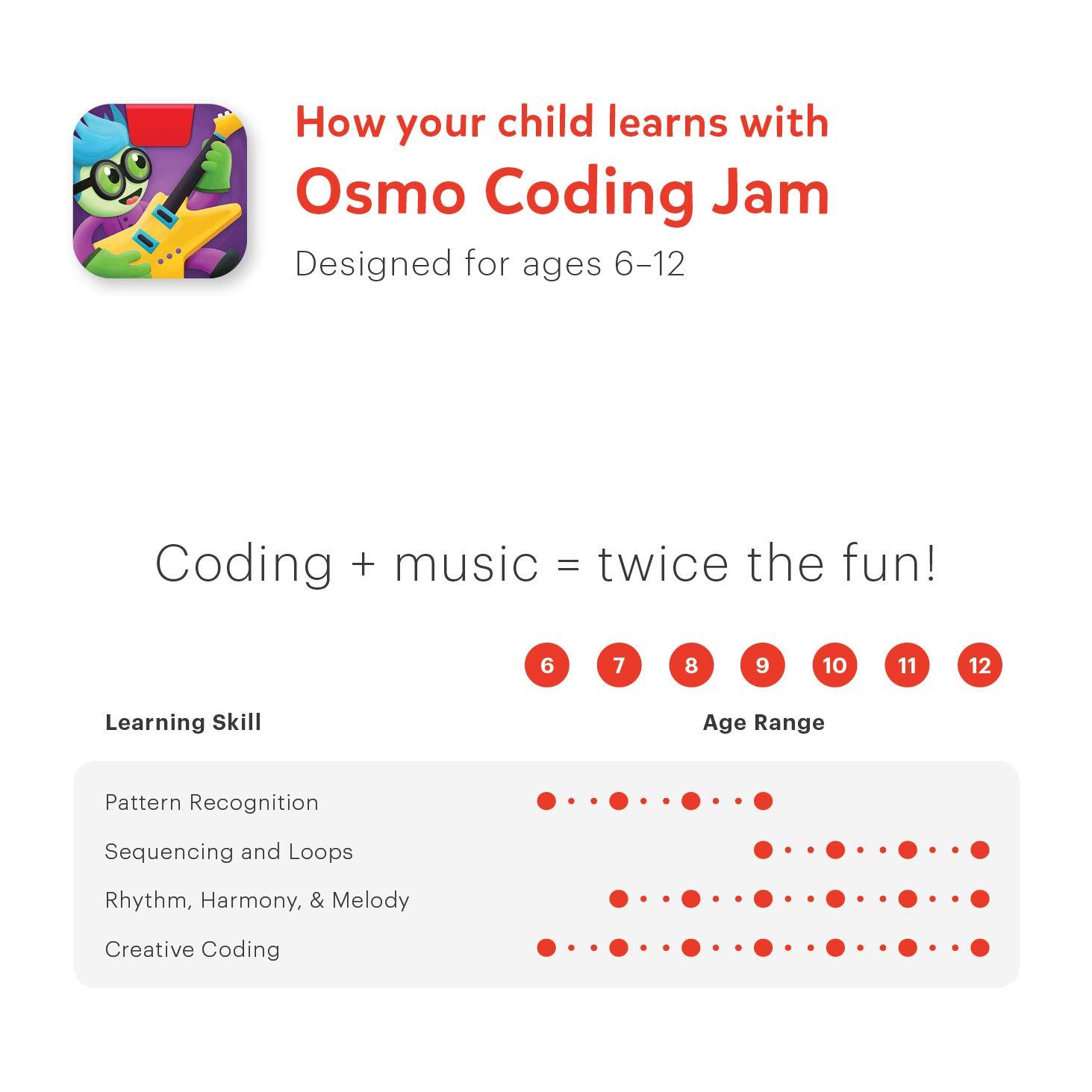 Osmo Coding Jam Juego Requiere Base de Osmo
