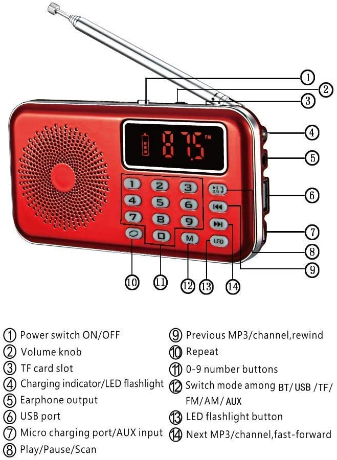 YMDJL Portable AM FM Radio with Bluetooth Speaker and SD Card Player,MP3 Player with Headphones Socket,Auto Scan Save,Rechargeable Battery Transistor Radio Red