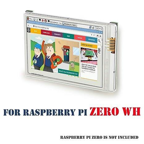 Raspberry Pi Resolution