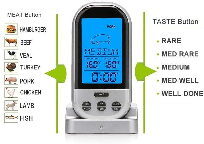 COMFET Grill - Termómetro para Barbacoa, termómetro Digital para Parrilla, Horno a Distancia, Comida para Carne, Pollo, Pavo y Barbacoa: Amazon.es: Jardín