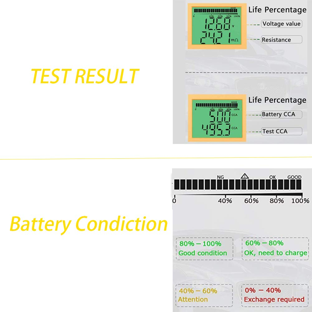 Digital 12V Car Battery Tester Automotive Battery Load Tester and Analyzer of Battery Life Percentage,Voltage, Resistance and CCA Value by coogstore (Image #4)