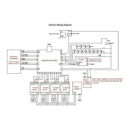 Amazon.com: nouler Juler CNC Mach3 USB 4Axis 100Khz Smooth ... on laser cutting diagram, cnc controller diagram, cnc router diagram, mesa 7i77 cnc wire diagram, cnc machine diagram, cnc mill diagram, cnc power diagram, cnc control diagram, cnc block diagram, cnc servo diagram, router connection diagram, motor control diagram, honeywell limit switch wire diagram, cnc pump diagram, cnc parts, cnc stepper motor circuit diagram,