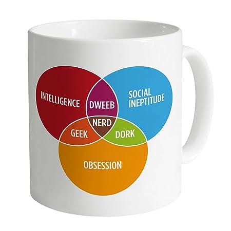 nerdy venn diagram mug