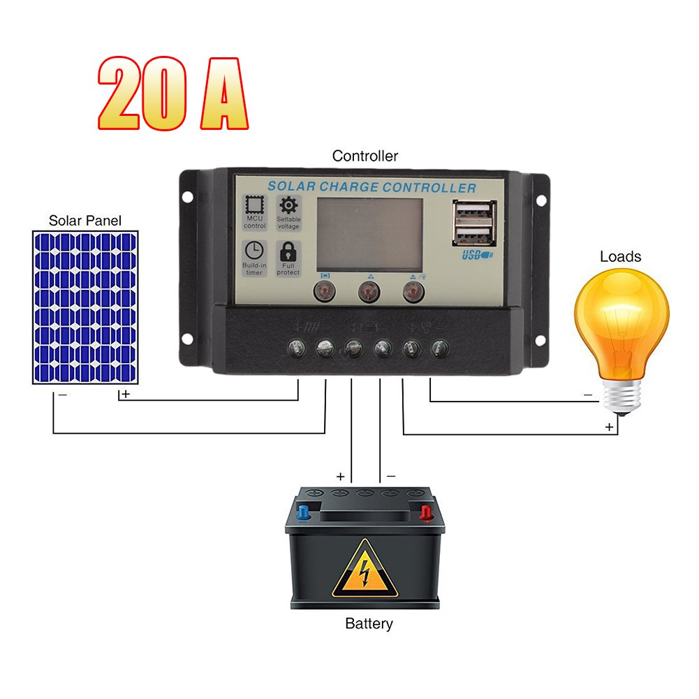 10A 12 / 24V Solar Charge Controller Micro USB Output 5V 2A with Anti-lightning LCD Display Auto Regulator Timer Solar Panel Battery Lamp LED Lighting Overload Protection diary