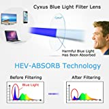 Cyxus Blue Light Filter UV Blocking