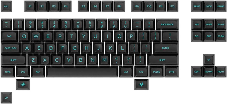 Massdrop x MiTo SA Pulse TKL Keycap
