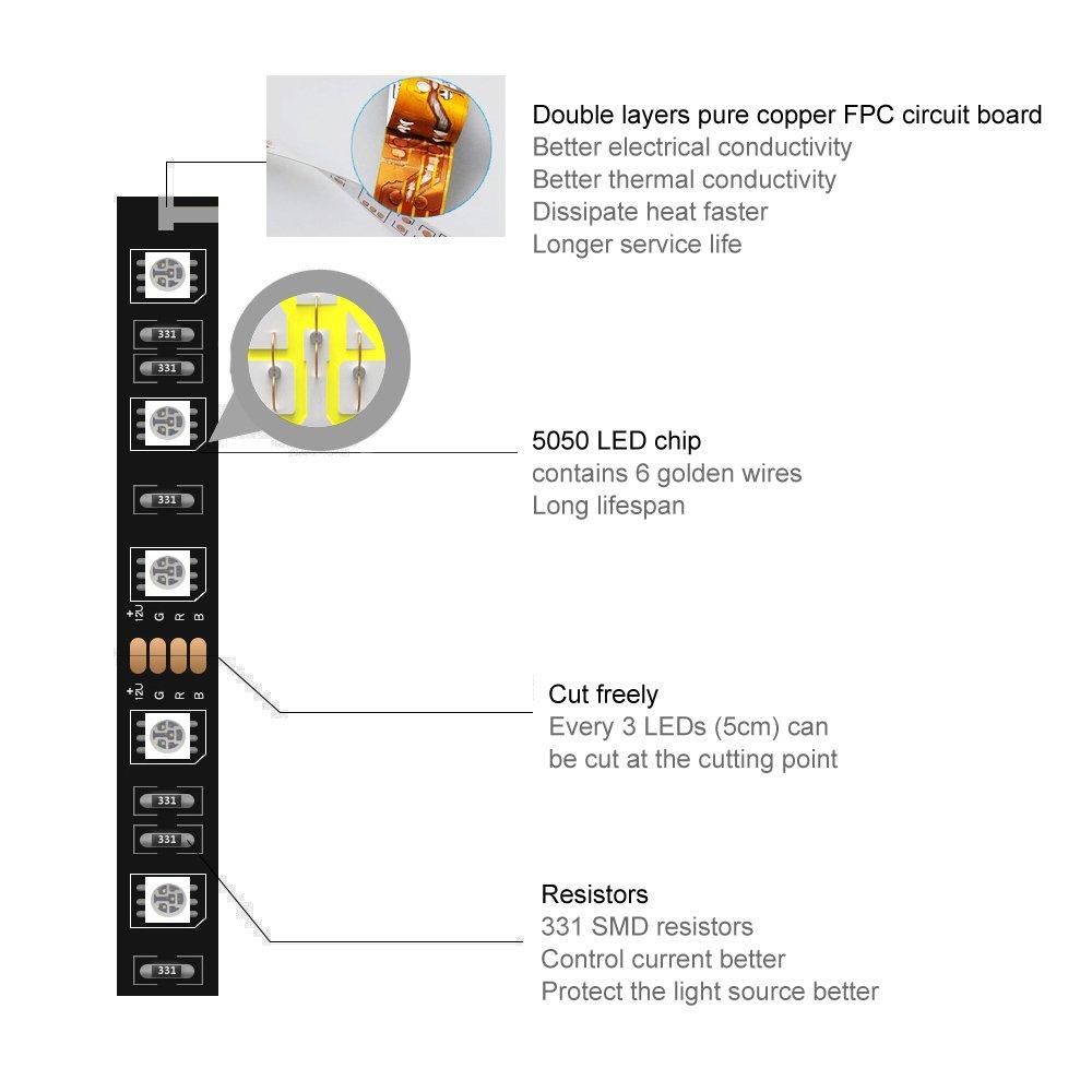 Amazon Rgb Led Strip Lights 5050 300 Smd Waterproof Black Pcb