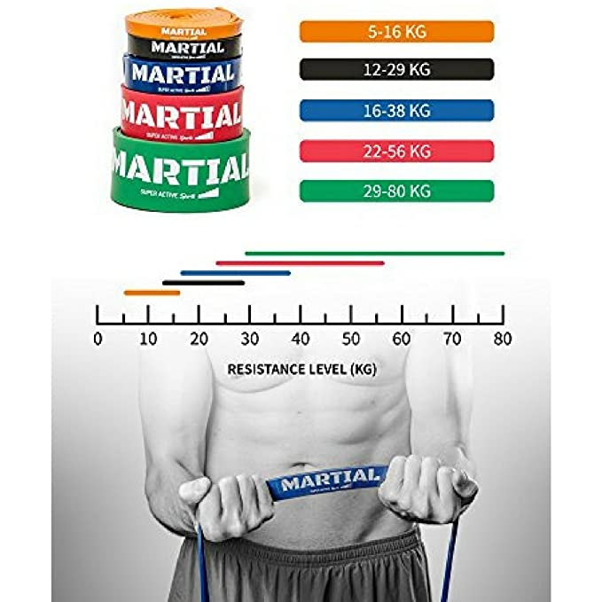 Super Active Sports Banda Elástica de Resistencia de Martial | Cuerda de Fuerza para Fitness, Crossfit, Pilates, Estiramientos| Incluye Bolsa de Transporte ...