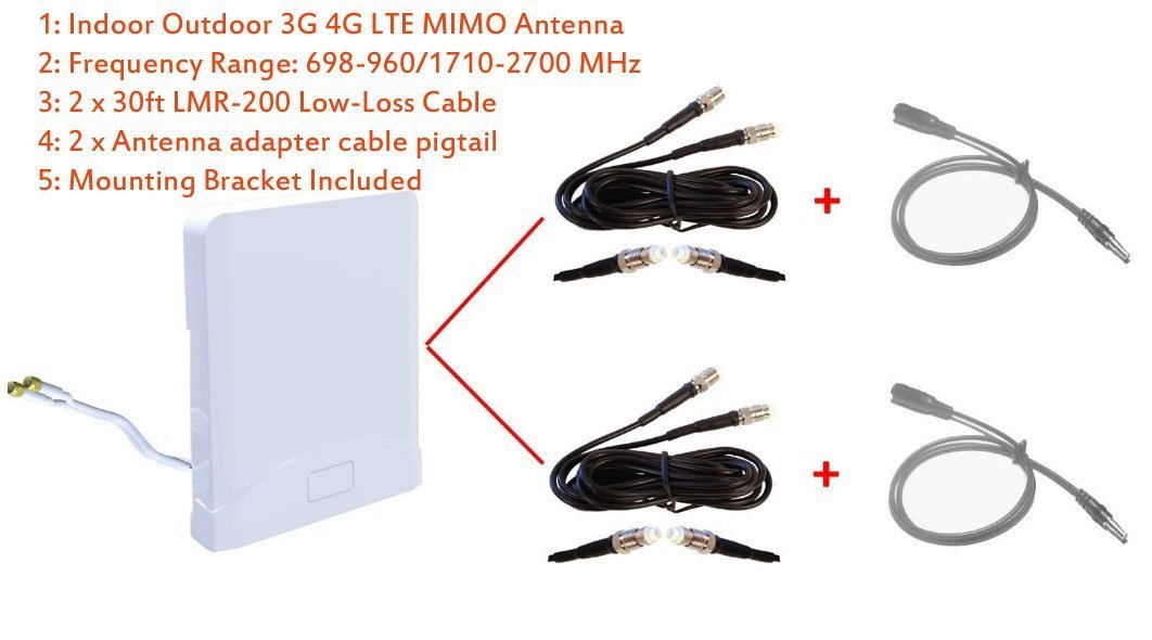 3G 4G LTE Indoor Outdoor wide band MIMO Antenna for Netgear NIGHTHAWK M1 MR1100 mobile WiFi LTE Hotspot router by maxmostcom (Image #1)