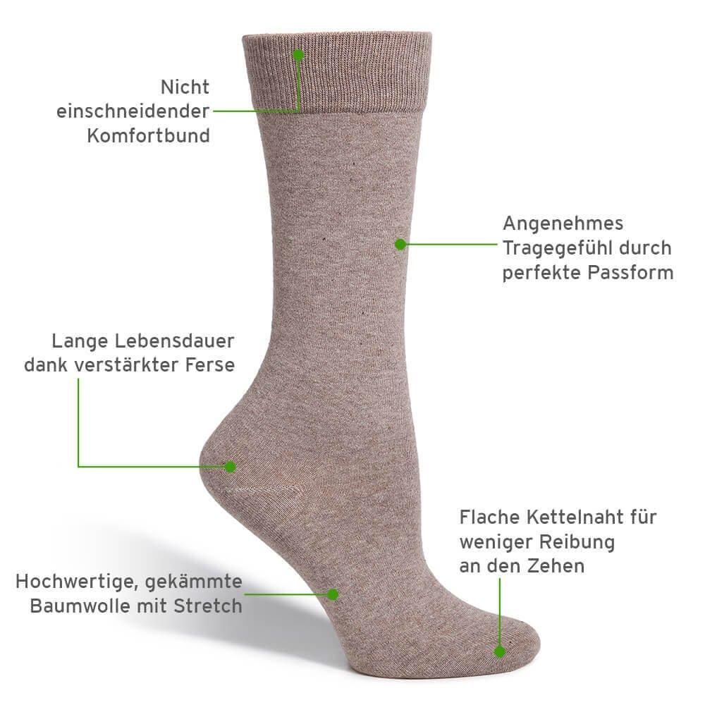 Indossare i calzini per giorni senza doverli lavare Disponibili in diversi colori SaferSox Oder Control Calzino di tipo business