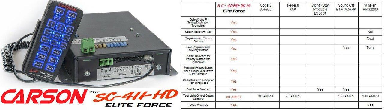 Carson SC-411-HD Elite Force Dual Tone Siren 200 Watt