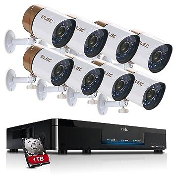 Sistema de videovigilancia y monitorización de16 canales ...