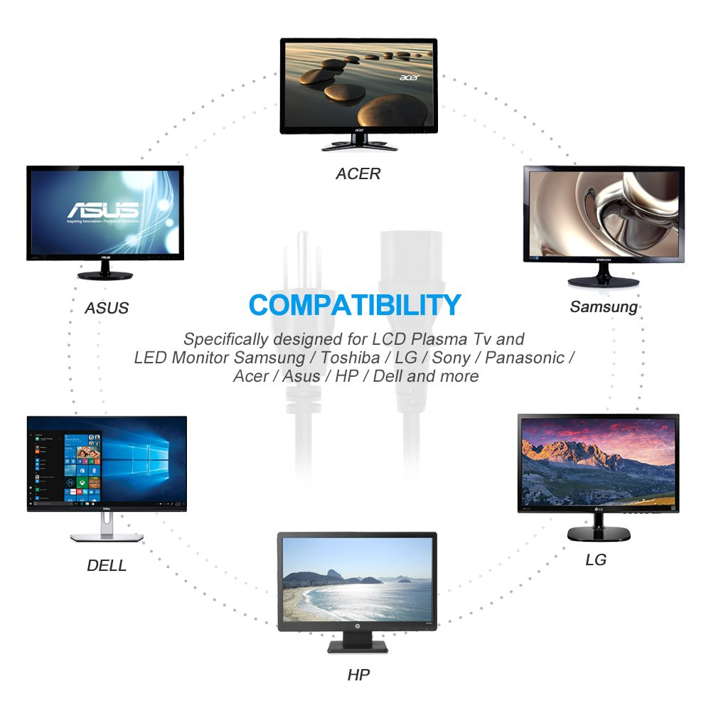 IBERLS Compatible with Epson HP Canon Sony Hisense TCL
